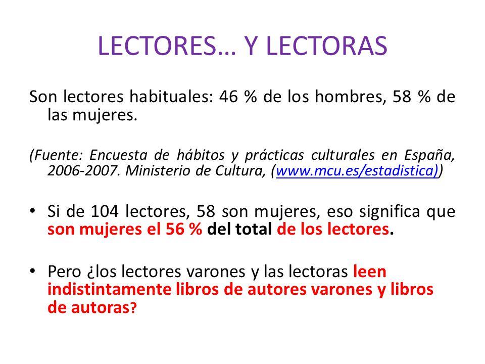 LECTORES… Y LECTORAS Son lectores habituales: 46 % de los hombres, 58 % de las mujeres. (Fuente: Encuesta de hábitos y prácticas culturales en España,