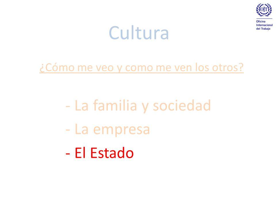 Cultura - La familia y sociedad - La empresa - El Estado ¿Cómo me veo y como me ven los otros?