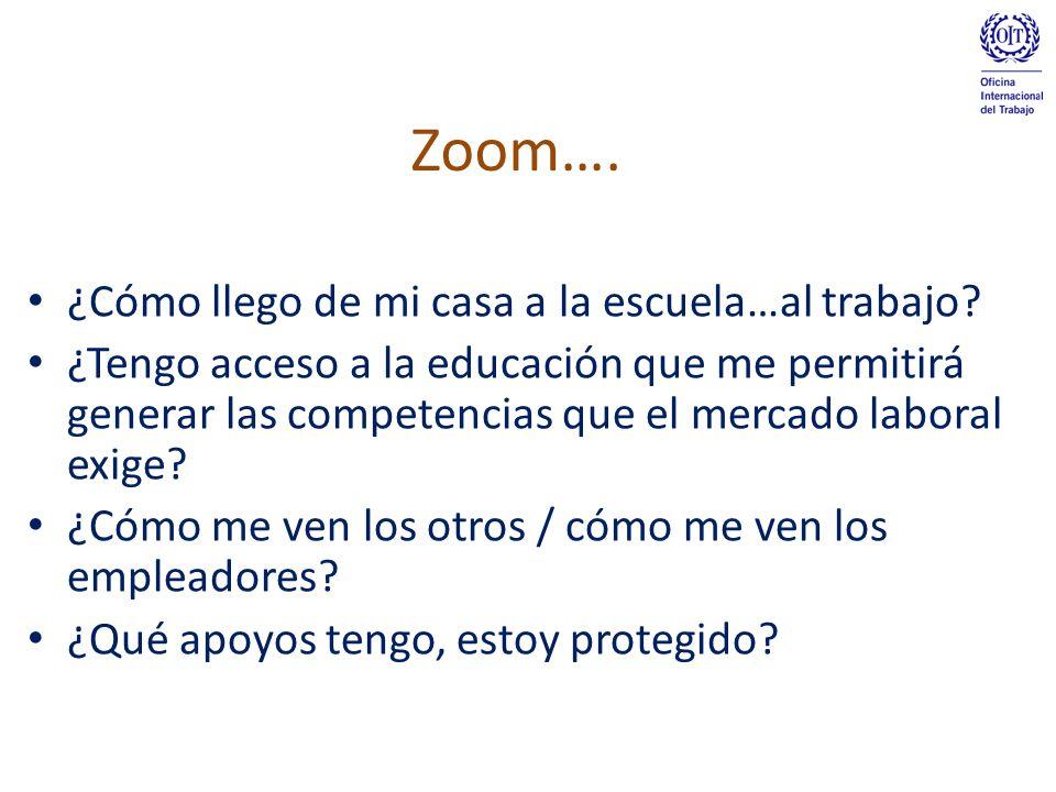 Zoom…. ¿Cómo llego de mi casa a la escuela…al trabajo? ¿Tengo acceso a la educación que me permitirá generar las competencias que el mercado laboral e