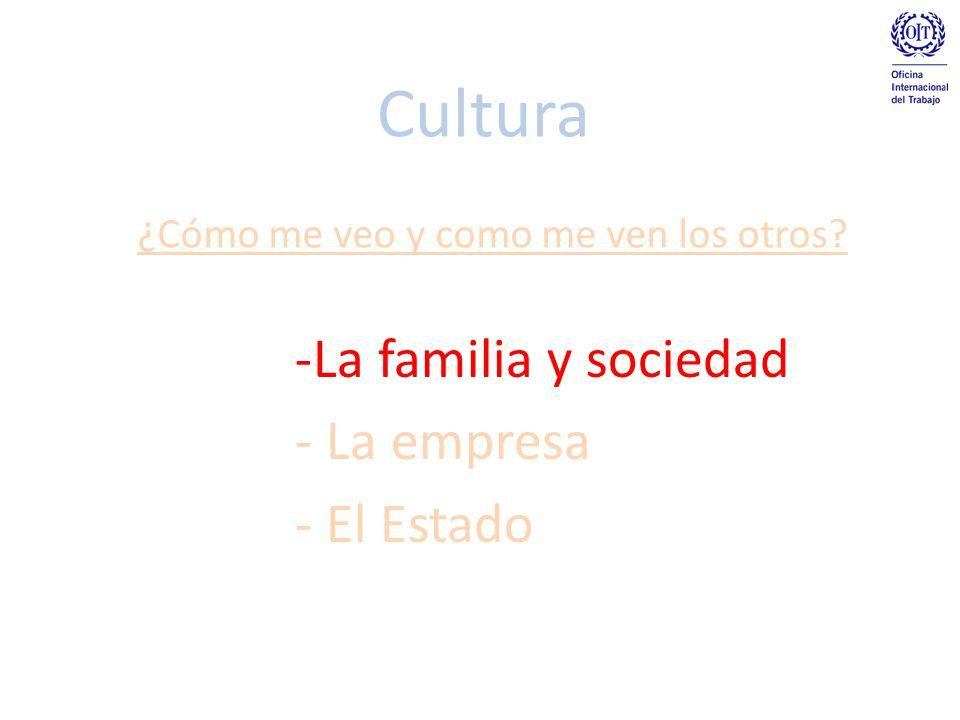 Cultura -La familia y sociedad - La empresa - El Estado ¿Cómo me veo y como me ven los otros?