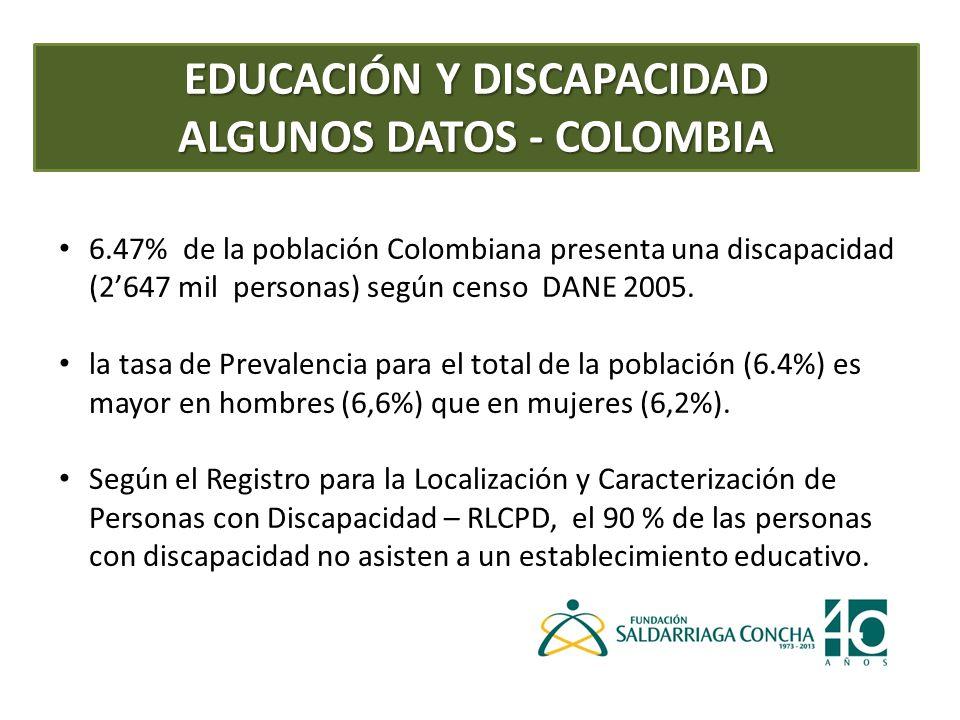 EDUCACIÓN Y DISCAPACIDAD ALGUNOS DATOS - COLOMBIA En Colombia hay 8262 colegios, 4777 colegios oficiales y 3485 colegios privados.