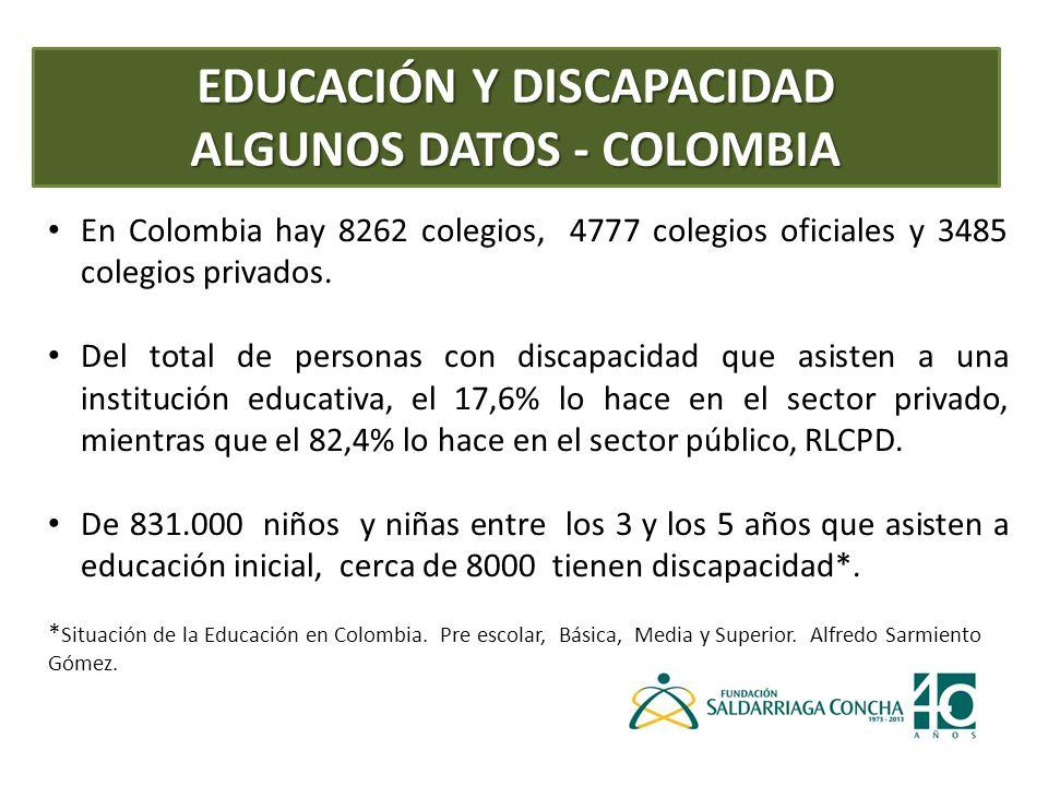 EDUCACIÓN Y DISCAPACIDAD ALGUNOS DATOS - COLOMBIA En el año 2008, la matrícula de alumnos con discapacidad en educación primaria alcanza 68 mil quinientos niños, 1,27% del total de matrícula de este nivel*.