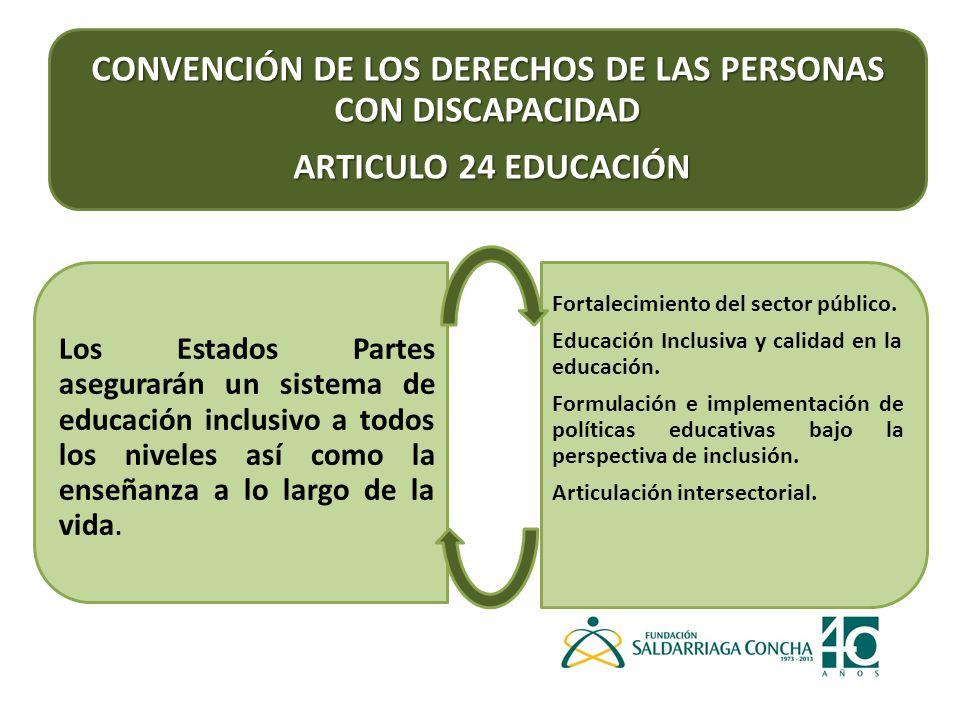 CONVENCIÓN DE LOS DERECHOS DE LAS PERSONAS CON DISCAPACIDAD ARTICULO 24 EDUCACIÓN ARTICULO 24 EDUCACIÓN Las personas con discapacidad puedan acceder a una educación primaria y secundaria inclusiva, de calidad y gratuita, en igualdad de condiciones con las demás, en la comunidad en que vivan.