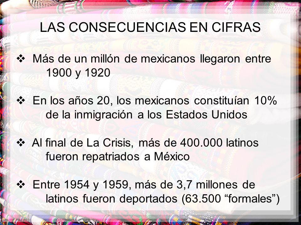 LAS CONSECUENCIAS EN CIFRAS Más de un millón de mexicanos llegaron entre 1900 y 1920 En los años 20, los mexicanos constituían 10% de la inmigración a