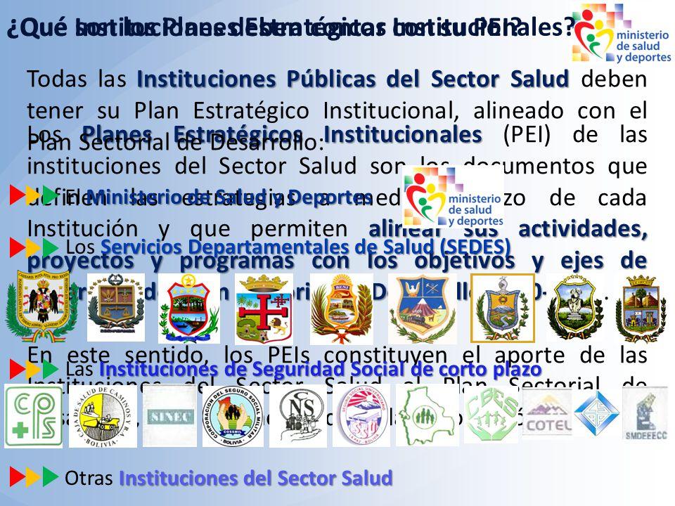 ¿Qué son los Planes Estratégicos Institucionales? Planes Estratégicos Institucionales alinear sus actividades, proyectos y programas con los objetivos
