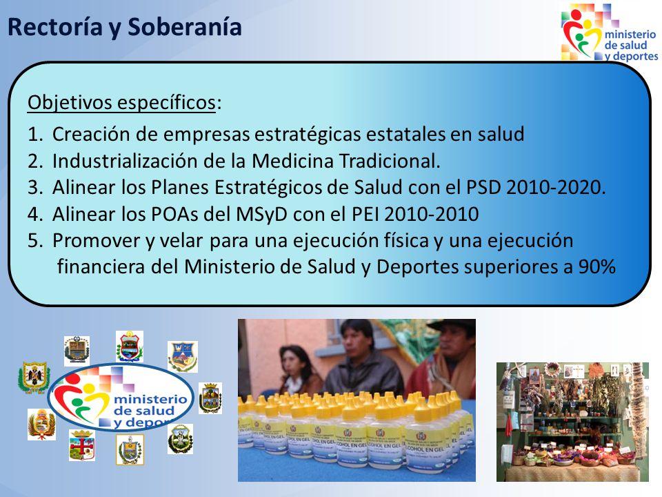 Objetivos 2010: Fortalecer la rectoría del MSyD sobre el Sector para asegurar la aplicación de la políticas nacionales de salud en todo el territorio