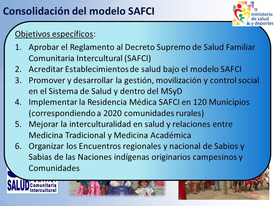 Objetivos 2010: Consolidar la operativización del Modelo SAFCI en sus dos componentes de atención y gestión Consolidación del modelo SAFCI Objetivos e