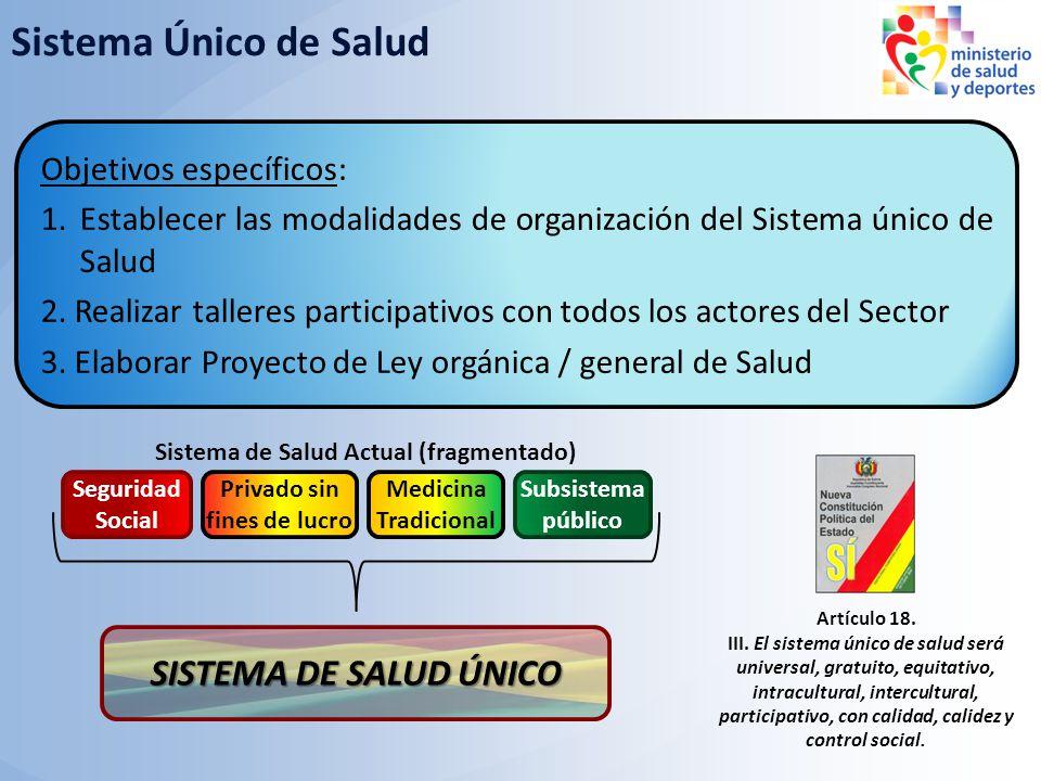 Sistema Único de Salud Objetivo 2010: Preparar el ordenamiento y unificación del Sistema de Salud SISTEMA DE SALUD ÚNICO Subsistema público Seguridad