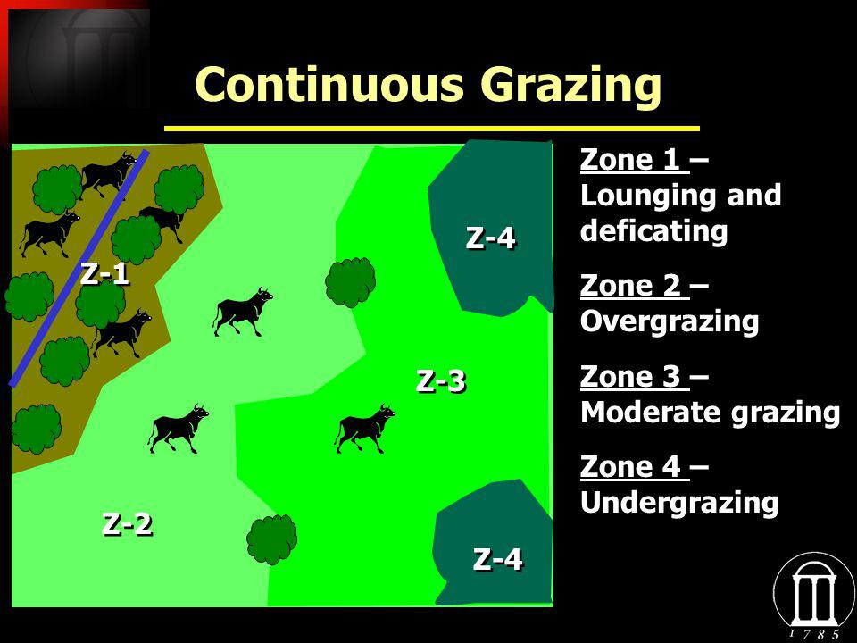 Zone 1 – Lounging and deficating Zone 2 – Overgrazing Zone 3 – Moderate grazing Zone 4 – Undergrazing Zone 1 – Lounging and deficating Zone 2 – Overgrazing Zone 3 – Moderate grazing Zone 4 – Undergrazing Continuous Grazing Z-1 Z-2 Z-3 Z-4