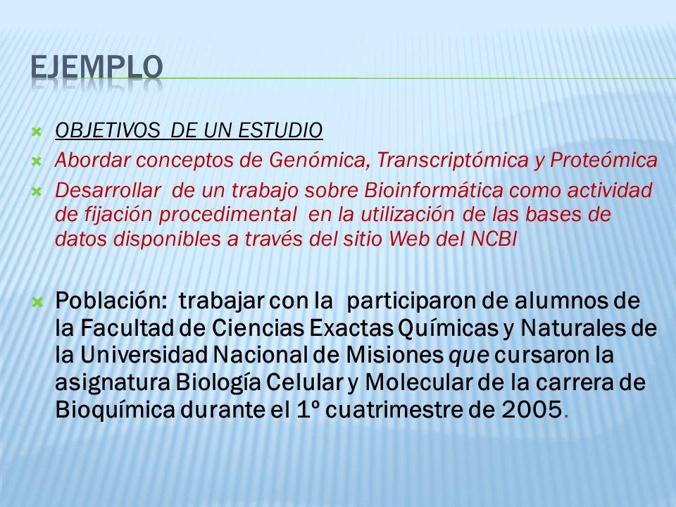 OBJETIVOS DE UN ESTUDIO Abordar conceptos de Genómica, Transcriptómica y Proteómica Desarrollar de un trabajo sobre Bioinformática como actividad de fijación procedimental en la utilización de las bases de datos disponibles a través del sitio Web del NCBI Población: trabajar con la participaron de alumnos de la Facultad de Ciencias Exactas Químicas y Naturales de la Universidad Nacional de Misiones que cursaron la asignatura Biología Celular y Molecular de la carrera de Bioquímica durante el 1º cuatrimestre de 2005.