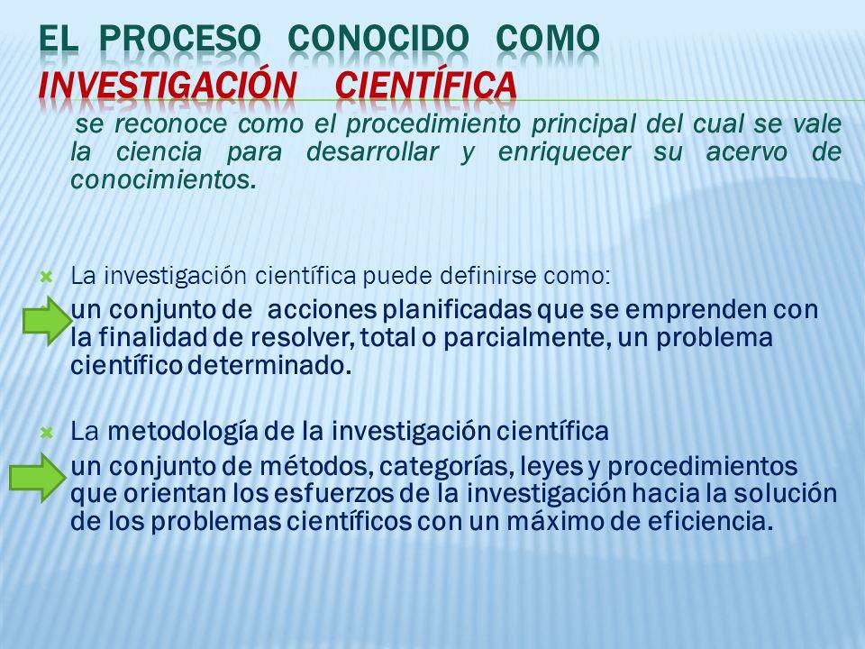 se reconoce como el procedimiento principal del cual se vale la ciencia para desarrollar y enriquecer su acervo de conocimientos.