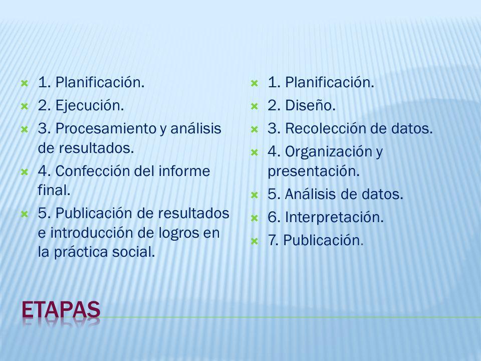 1.Planificación. 2. Ejecución. 3. Procesamiento y análisis de resultados.