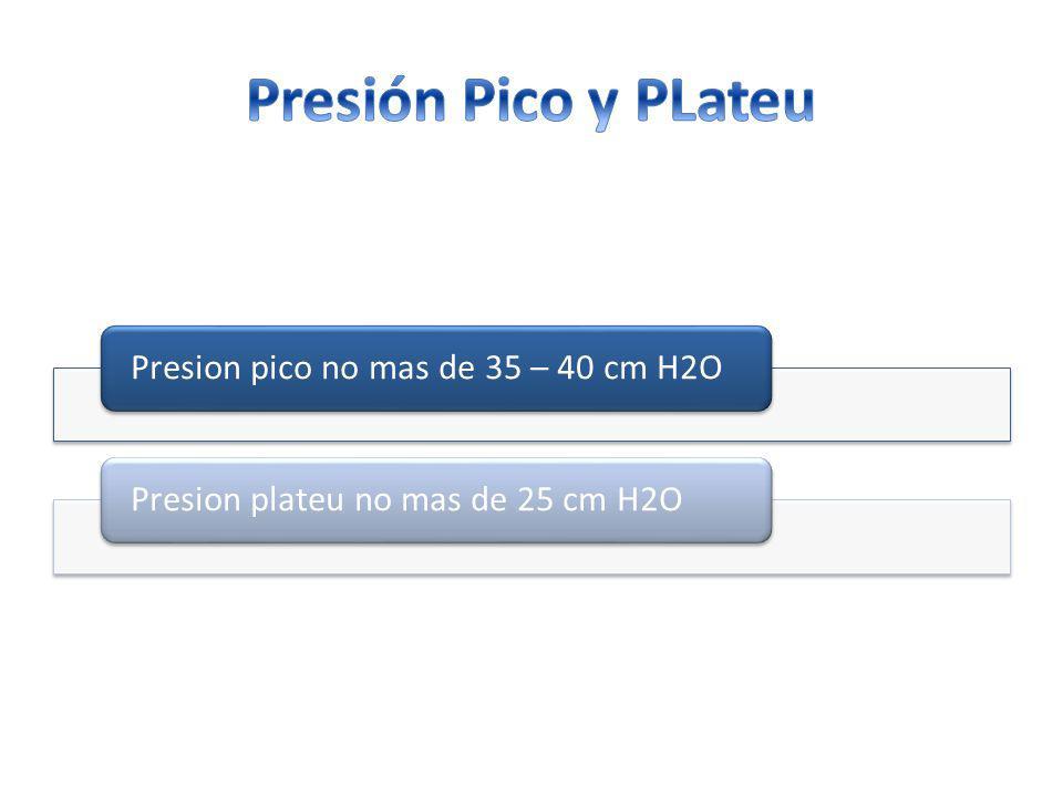 Presion pico no mas de 35 – 40 cm H2OPresion plateu no mas de 25 cm H2O