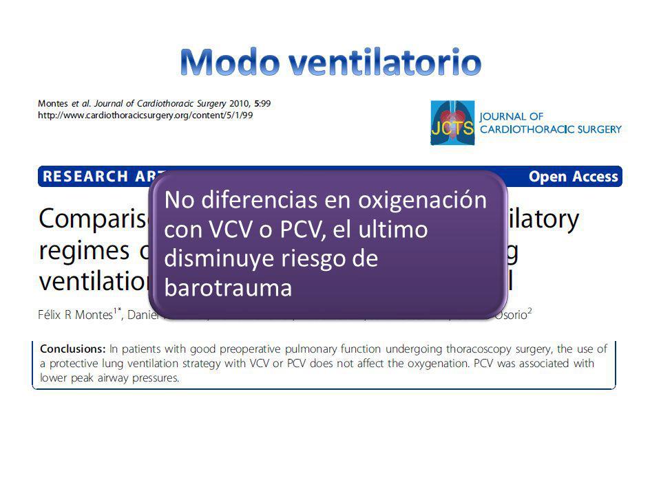 No diferencias en oxigenación con VCV o PCV, el ultimo disminuye riesgo de barotrauma