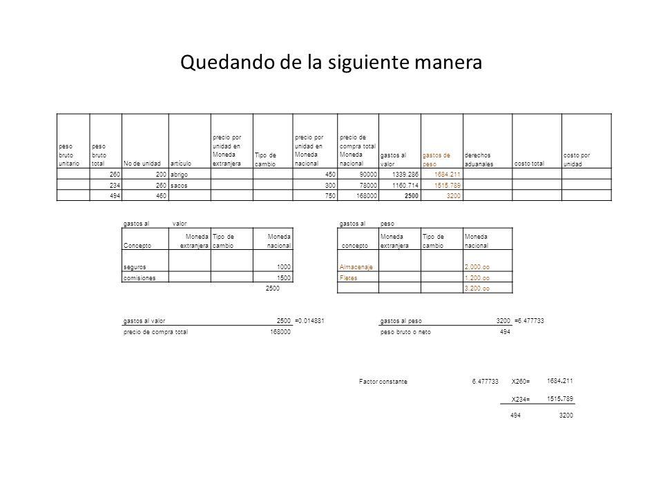 Quedando de la siguiente manera peso bruto unitario peso bruto totalNo de unidadartículo precio por unidad en Moneda extranjera Tipo de cambio precio