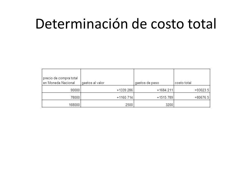 Determinación de costo total precio de compra total en Moneda Nacionalgastos al valorgastos de pesocosto total 90000+1339.286+1684.211=93023.5 78000+1
