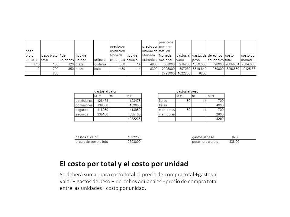 El costo por total y el costo por unidad peso bruto unitario peso bruto total #de unidades tipo de unidadarticulo precio por unidad en Moneda extranje