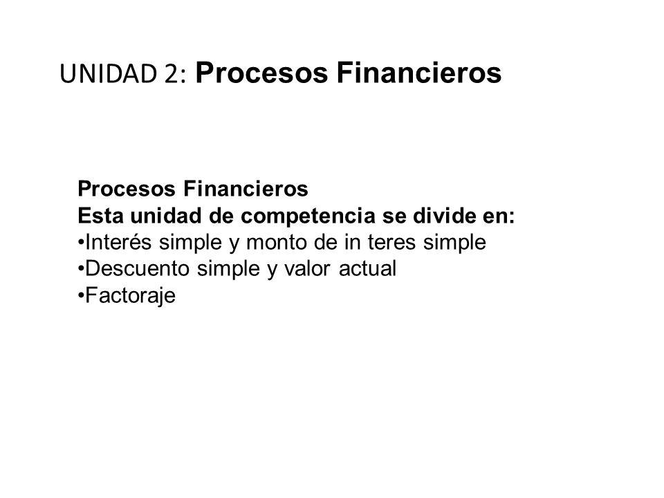 UNIDAD 2: Procesos Financieros Procesos Financieros Esta unidad de competencia se divide en: Interés simple y monto de in teres simple Descuento simpl