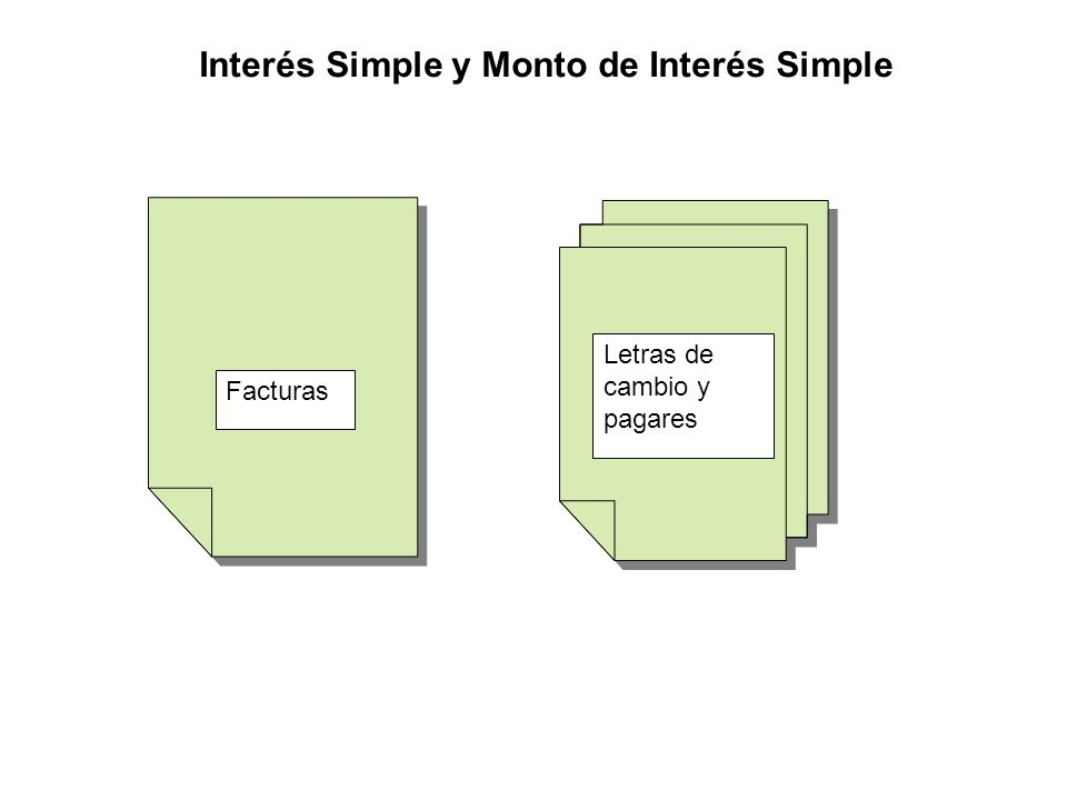 Facturas Letras de cambio y pagares Interés Simple y Monto de Interés Simple