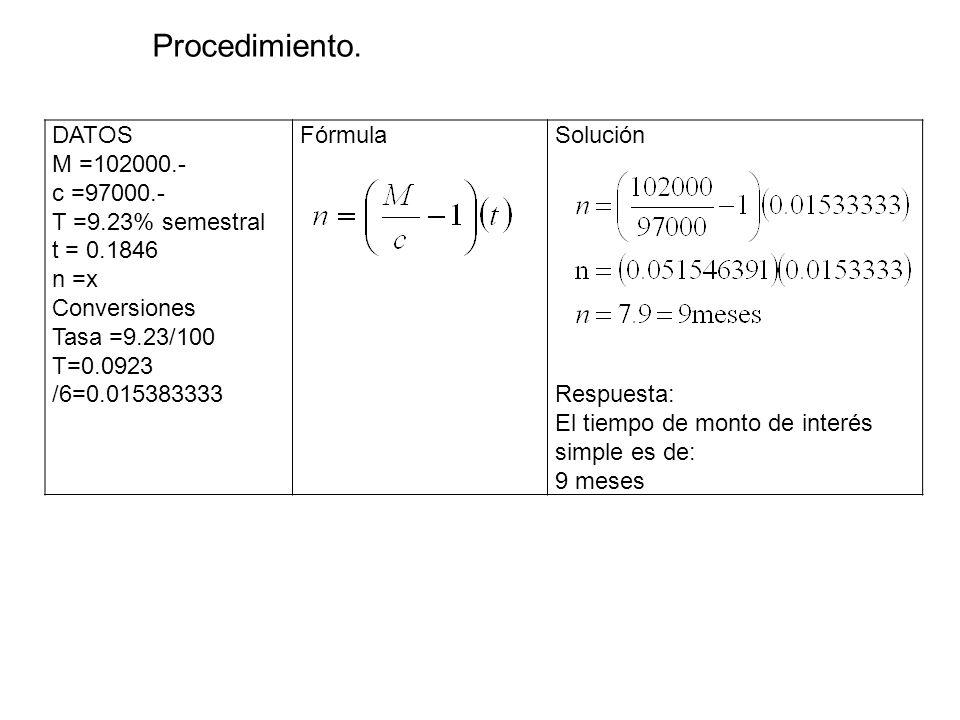 DATOS M =102000.- c =97000.- T =9.23% semestral t = 0.1846 n =x Conversiones Tasa =9.23/100 T=0.0923 /6=0.015383333 FórmulaSolución Respuesta: El tiem