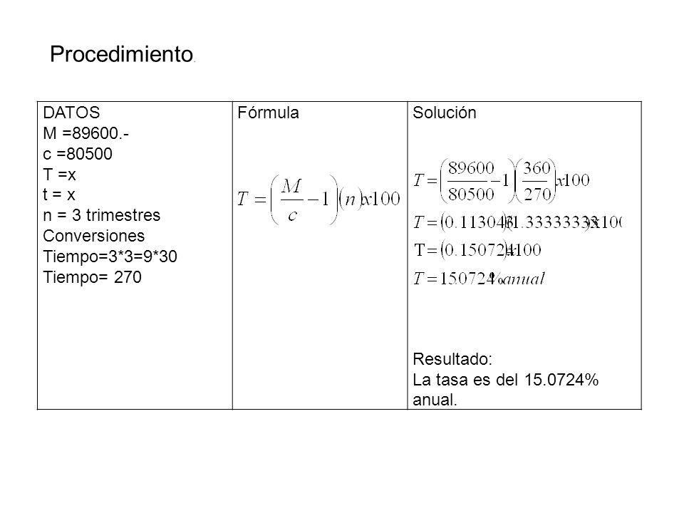 DATOS M =89600.- c =80500 T =x t = x n = 3 trimestres Conversiones Tiempo=3*3=9*30 Tiempo= 270 FórmulaSolución Resultado: La tasa es del 15.0724% anua