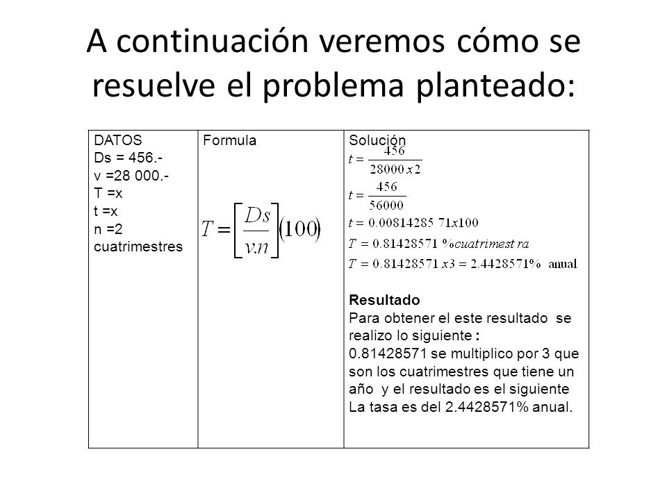 A continuación veremos cómo se resuelve el problema planteado: DATOS Ds = 456.- v =28 000.- T =x t =x n =2 cuatrimestres FormulaSolución Resultado Par
