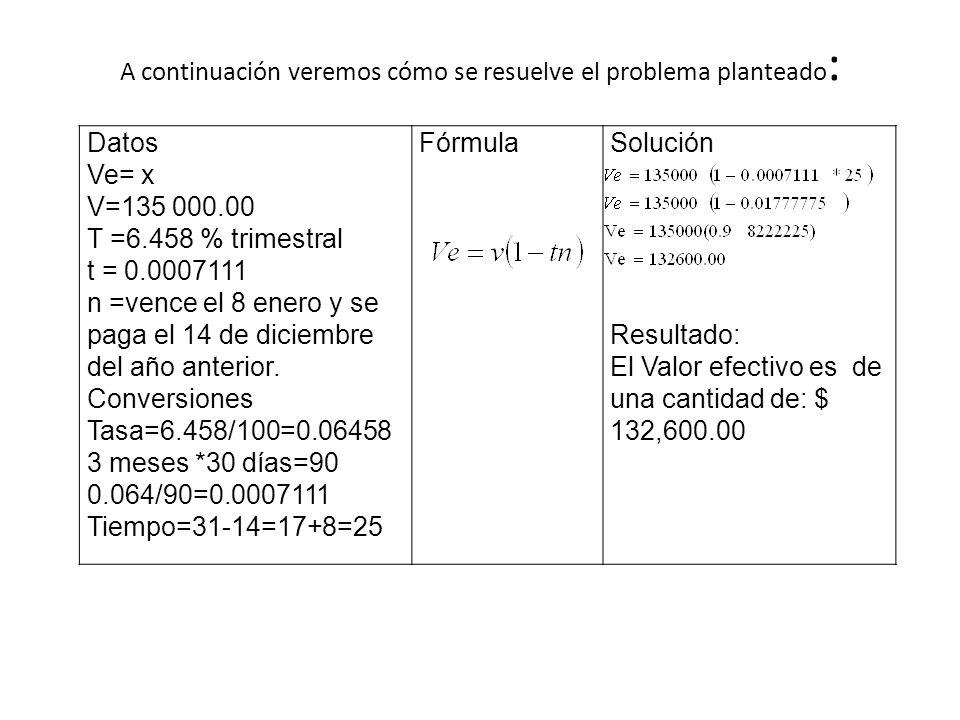 A continuación veremos cómo se resuelve el problema planteado : Datos Ve= x V=135 000.00 T =6.458 % trimestral t = 0.0007111 n =vence el 8 enero y se