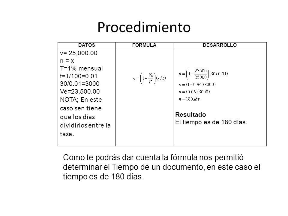 Procedimiento DATOSFORMULADESARROLLO v= 25,000.00 n = x T=1% mensual t=1/100=0.01 30/0.01=3000 Ve=23,500.00 NOTA; En este caso sen tiene que los días