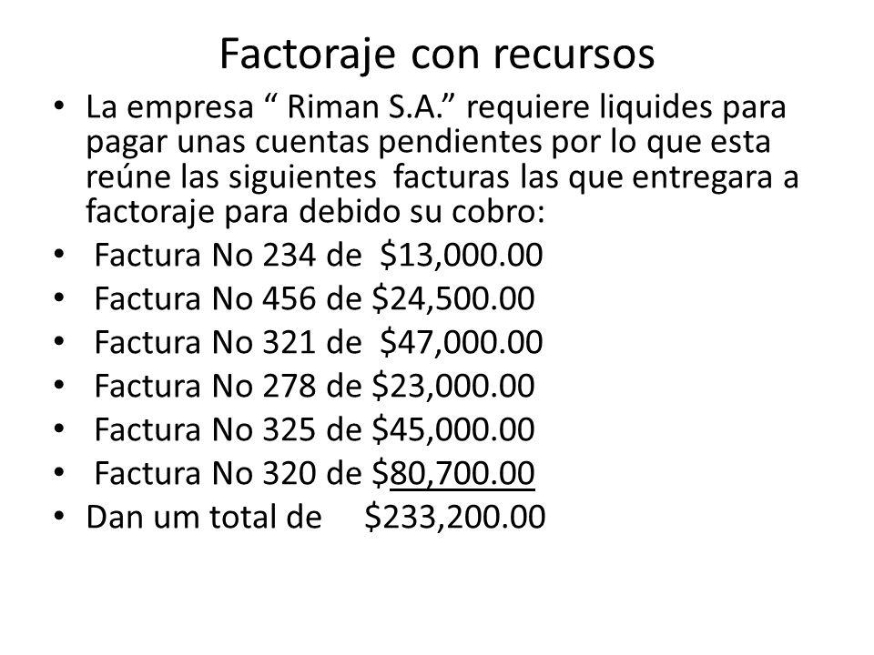 Factoraje con recursos La empresa Riman S.A. requiere liquides para pagar unas cuentas pendientes por lo que esta reúne las siguientes facturas las qu
