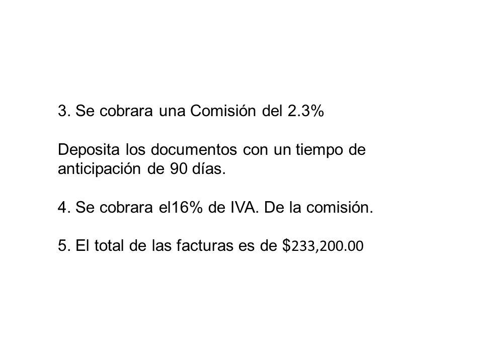 3. Se cobrara una Comisión del 2.3% Deposita los documentos con un tiempo de anticipación de 90 días. 4. Se cobrara el16% de IVA. De la comisión. 5. E