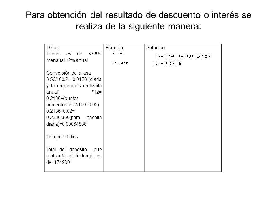 Para obtención del resultado de descuento o interés se realiza de la siguiente manera: Datos Interés es de 3.56% mensual +2% anual Conversión de la ta