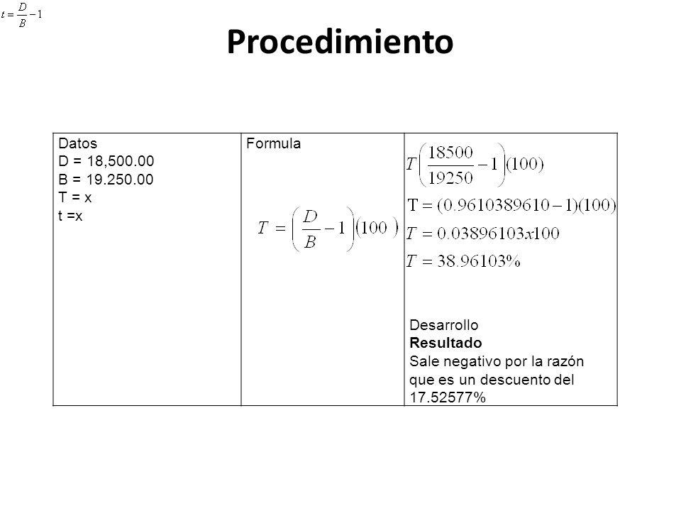Procedimiento Datos D = 18,500.00 B = 19.250.00 T = x t =x Formula Desarrollo Resultado Sale negativo por la razón que es un descuento del 17.52577%