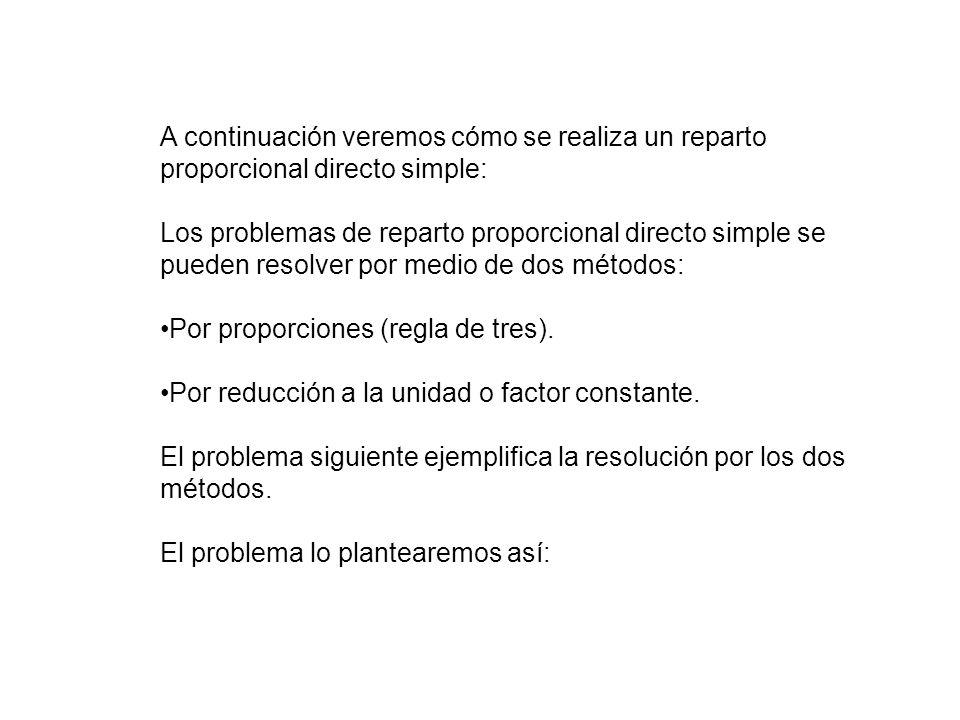 A continuación veremos cómo se realiza un reparto proporcional directo simple: Los problemas de reparto proporcional directo simple se pueden resolver