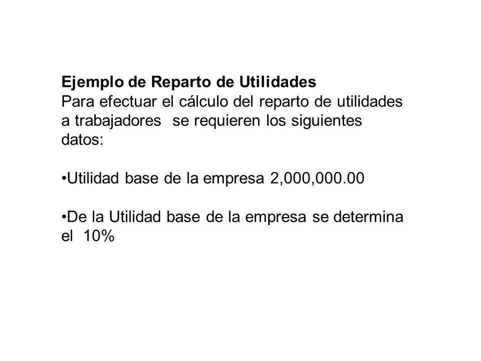Ejemplo de Reparto de Utilidades Para efectuar el cálculo del reparto de utilidades a trabajadores se requieren los siguientes datos: Utilidad base de