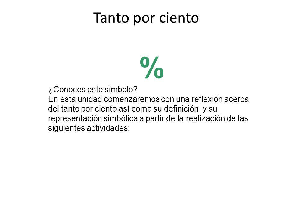 El prorrateo de gastos en moneda nacional Problema Se compra mercancía según factura # 023 a la compañía Ram, S.A., que está ubicada en la Ciudad de Toluca.