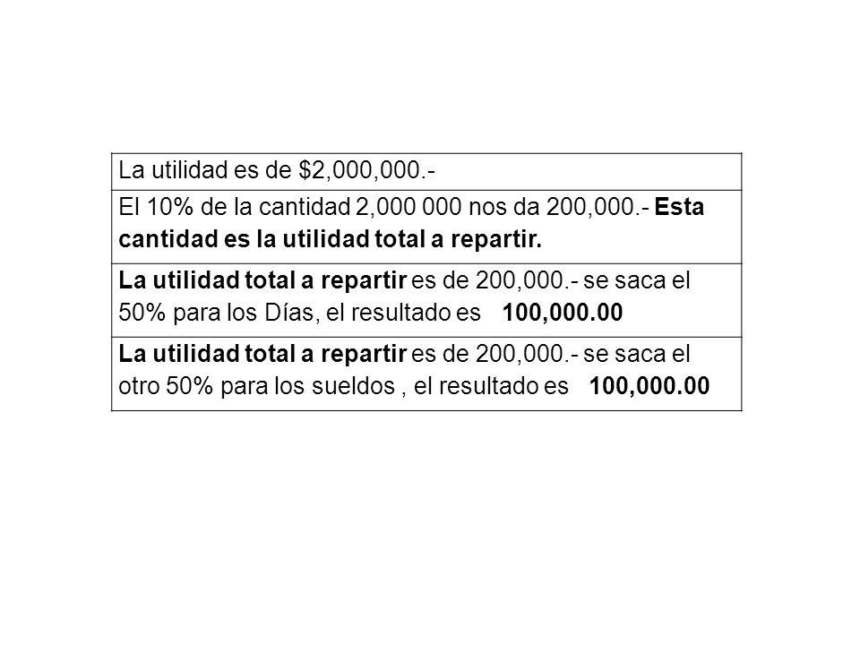 La utilidad es de $2,000,000.- El 10% de la cantidad 2,000 000 nos da 200,000.- Esta cantidad es la utilidad total a repartir. La utilidad total a rep