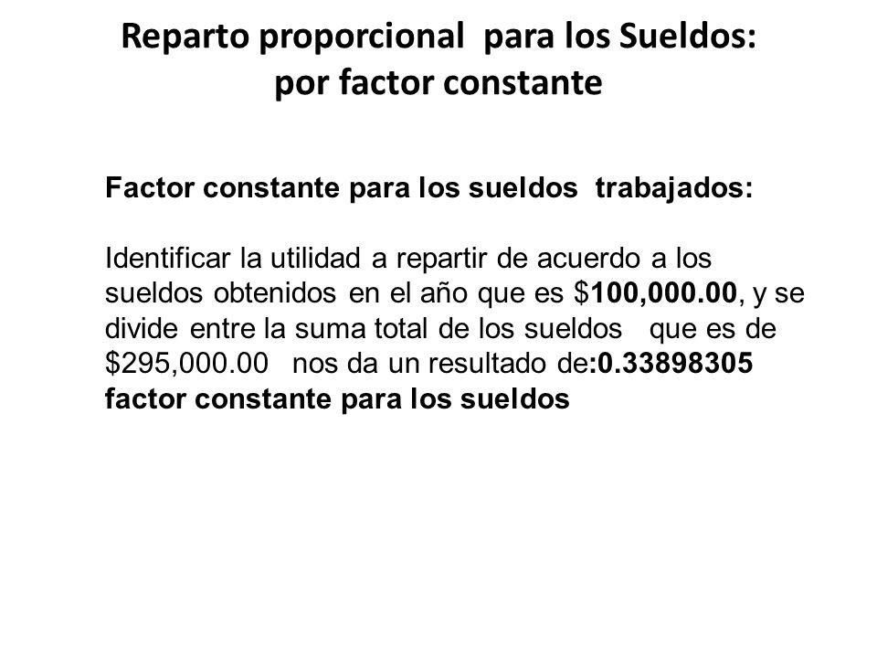 Reparto proporcional para los Sueldos: por factor constante Factor constante para los sueldos trabajados: Identificar la utilidad a repartir de acuerd