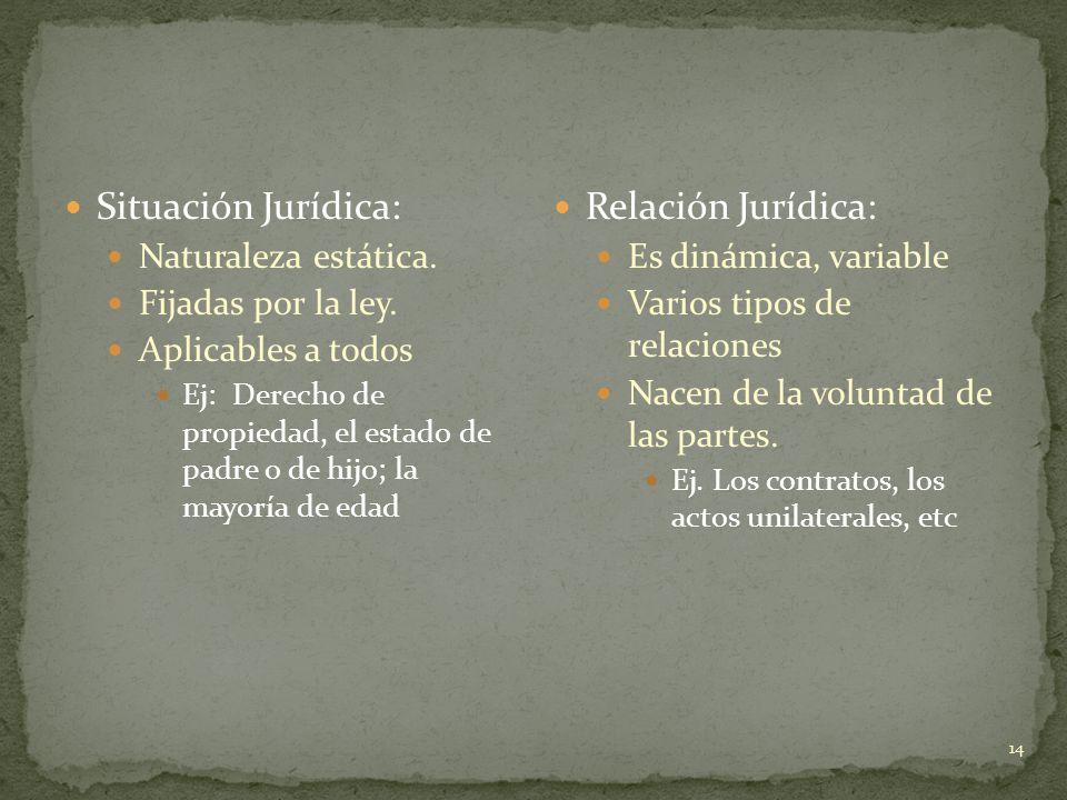 Situación Jurídica: Naturaleza estática. Fijadas por la ley. Aplicables a todos Ej: Derecho de propiedad, el estado de padre o de hijo; la mayoría de