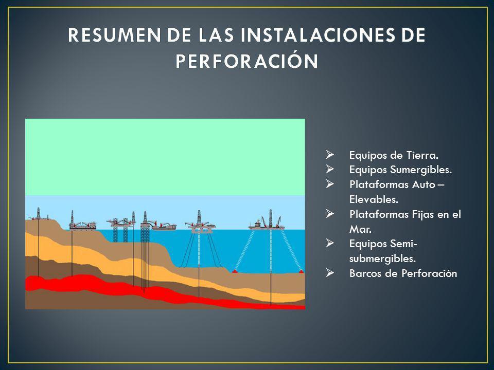 Equipos de Tierra. Equipos Sumergibles. Plataformas Auto – Elevables. Plataformas Fijas en el Mar. Equipos Semi- submergibles. Barcos de Perforación