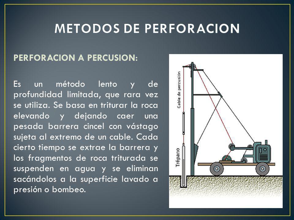 PERFORACION A PERCUSION: Es un método lento y de profundidad limitada, que rara vez se utiliza. Se basa en triturar la roca elevando y dejando caer un