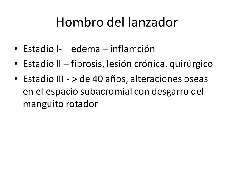 Hombro del lanzador Estadio I- edema – inflamción Estadio II – fibrosis, lesión crónica, quirúrgico Estadio III - > de 40 años, alteraciones oseas en