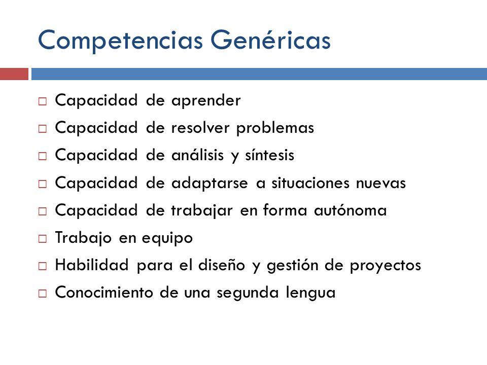Competencias Genéricas Capacidad de aprender Capacidad de resolver problemas Capacidad de análisis y síntesis Capacidad de adaptarse a situaciones nue
