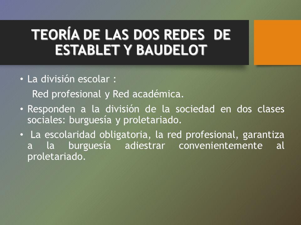 TEORÍA DE LAS DOS REDES DE ESTABLET Y BAUDELOT La división escolar : Red profesional y Red académica. Responden a la división de la sociedad en dos cl
