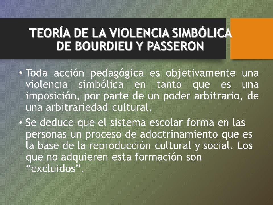 TEORÍA DE LA VIOLENCIA SIMBÓLICA DE BOURDIEU Y PASSERON Toda acción pedagógica es objetivamente una violencia simbólica en tanto que es una imposición