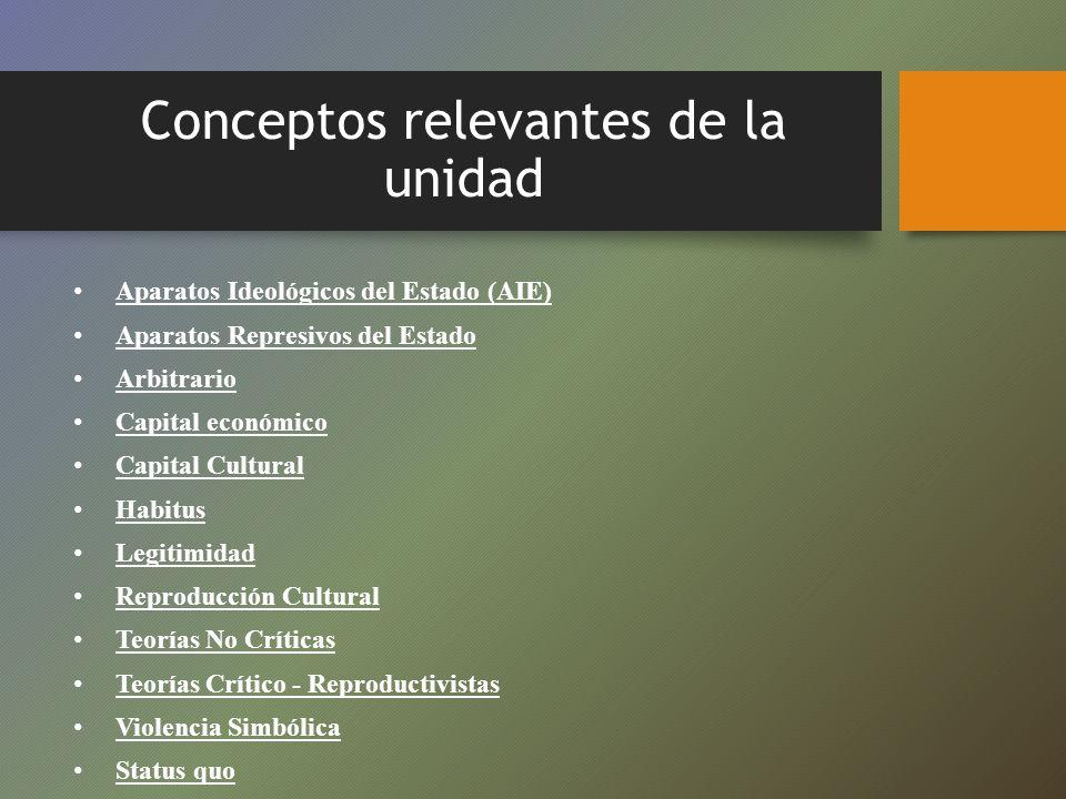 Conceptos relevantes de la unidad Aparatos Ideológicos del Estado (AIE) Aparatos Represivos del Estado Arbitrario Capital económico Capital Cultural H