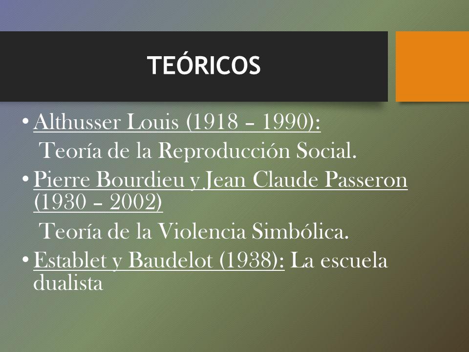 TEÓRICOS Althusser Louis (1918 – 1990): Teoría de la Reproducción Social. Pierre Bourdieu y Jean Claude Passeron (1930 – 2002) Teoría de la Violencia