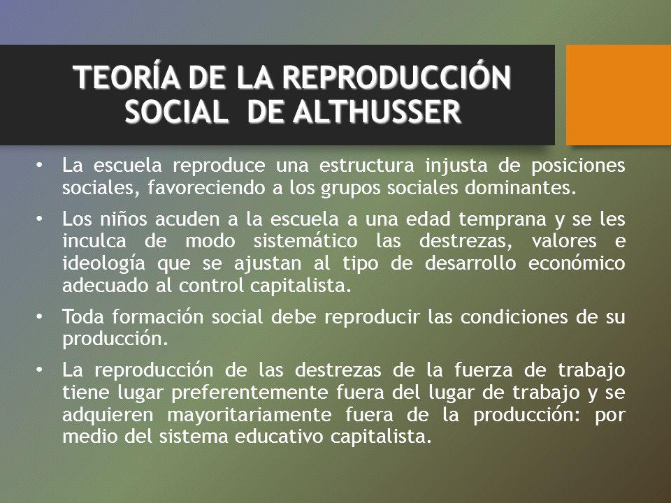 TEORÍA DE LA REPRODUCCIÓN SOCIAL DE ALTHUSSER La escuela reproduce una estructura injusta de posiciones sociales, favoreciendo a los grupos sociales d