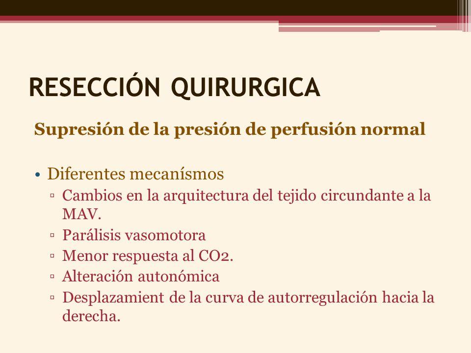 RESECCIÓN QUIRURGICA Supresión de la presión de perfusión normal Diferentes mecanísmos Cambios en la arquitectura del tejido circundante a la MAV. Par