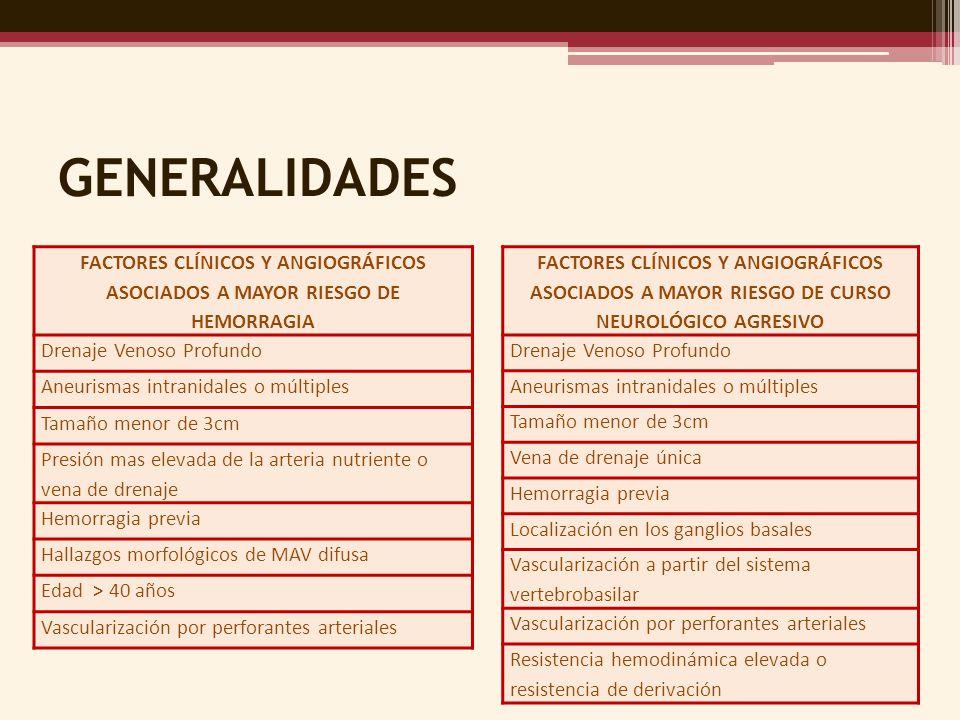 GENERALIDADES FACTORES CLÍNICOS Y ANGIOGRÁFICOS ASOCIADOS A MAYOR RIESGO DE HEMORRAGIA Drenaje Venoso Profundo Aneurismas intranidales o múltiples Tam