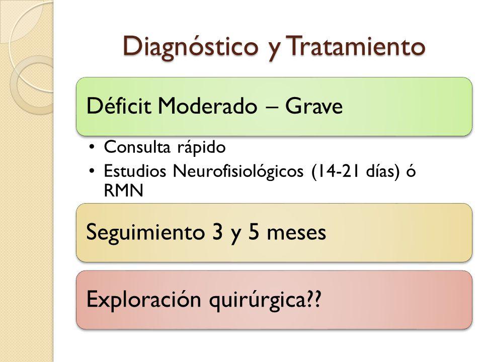 Diagnóstico y Tratamiento Déficit Moderado – Grave Consulta rápido Estudios Neurofisiológicos (14-21 días) ó RMN Seguimiento 3 y 5 mesesExploración qu